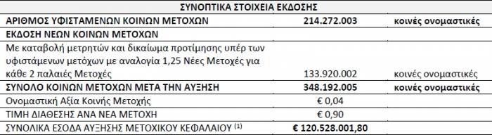 ellaktor_ekdosi